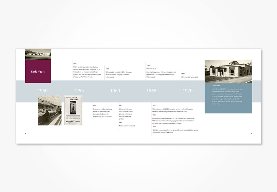 Siemens 60th Anniversary Book 2